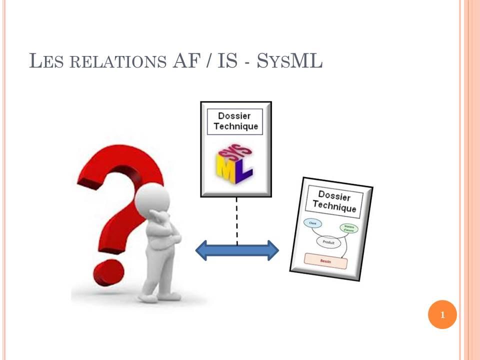 L'ingénierie système en langage SysML et la réactualisation des dossiers techniques
